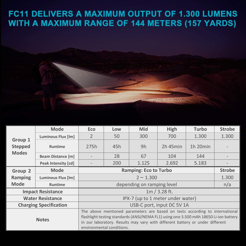 Wurkkos_FC11_EDC_Flashlight_Review_Aluminium_18650_maxgearedc.com_EDC_GEAR_OUTDOOR_TESTING_and_SHORT_REVIEWS_2